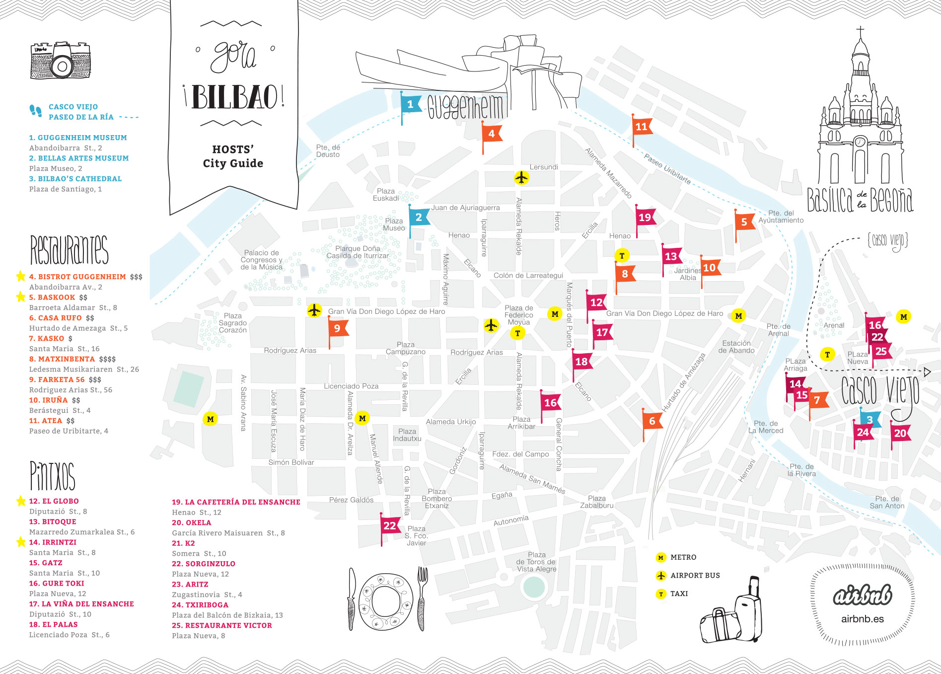Airbnb mapa Bilbao